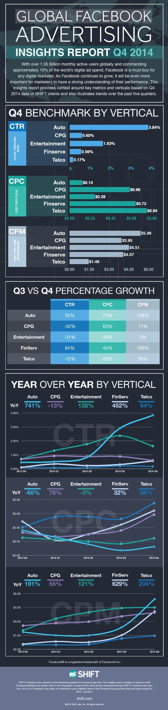 Shift4Q2014Infographic.jpg